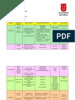 CUADRO COMPARATIVO - METODOS DE INVESTIGACION.docx