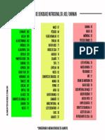 tabela-densidade-nutricional-joel-fuhrman.pdf