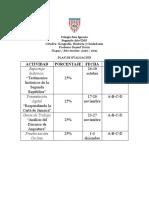 Plan de evaluación de GHC