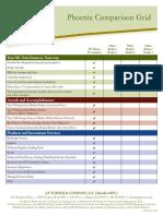 jptcomparisonchart3-27-14-140728135731-phpapp02.pdf