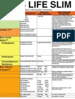 HisWellness.com - BIOS LIFE SLIM - Product Information Summary
