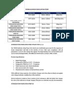 Sterilization Indicator Strip