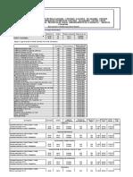 1.02 -Calculo de Movilizacion y desmovilizacion.xlsx