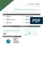Analytics_www.saudeforum.com.br_20110131-20110206