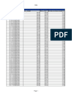 3G_KPIS_SWAP-PLMN-day-PM_17363-2020_05_06-03_42_47__212