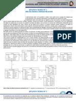 Nota Técnica 3 Diseño del Modelo Entidad Relación por Adriana Collaguazo