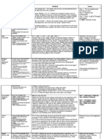 5-curriculummap-q2