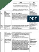 5-curriculummap-q31