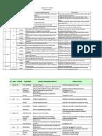 REPORT WFH SIPIL 20,21,23