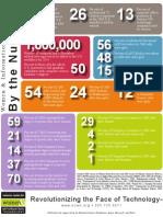 Stat Sheet 2007