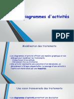Diagramme d'Activite