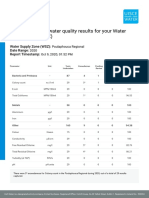 water-quality-summary-2020