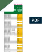 2021-01-20 Directorio para Gestión de Cartera - envío