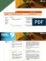 Ae Portugues 3ceb Ct9 Percurso2 Planificacao