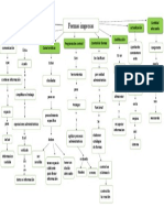 Mapa-conceptual-formas-impresa1