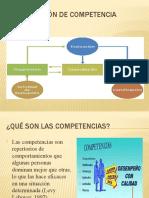 Evaluación de competencia laboral