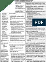 Recomendaciones para la Atención de Pacientes con COVID-19 Severo