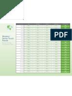 amx-modero-touch-panel-energy-savings-comparison-chart