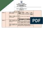 TEAM B - IWRBS 12 (WHLP) WEK 1 - 4