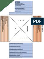 Segunda Práctica Calificada de Teoría General de Sistemas
