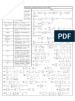 Equation Cheatsheet