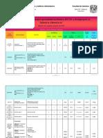 Tabla 1. Aditivos Pigmentos Naturales y Colorantes Sintéticos