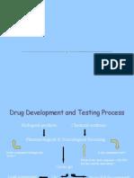 preclinical drug evaluation