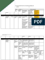 Instrumento para medir el desempeño docente Ap 2020
