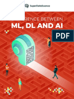 OU2-Difference-Between-ML-DL-AI
