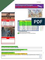 Resultados da 18ª Jornada do Campeonato Nacional da 1ª Divisão em Hóquei em Patins Feminino