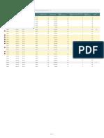 Liste d'inventaire avec mise en surbrillance des approvisionnements1