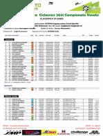 Campionato Regionale Ciclocross Veneto 2021 - Donne e Juniores