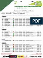 Campionato Regionale Ciclocross Veneto 2021 - Esordienti