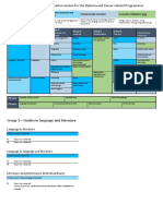 Overview of Adaptations for m21 Session for the Diploma and Career Related Programmes Final 11082020