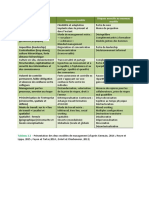 Doc 3- étapes de la culture digitale