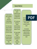 1. CANTO Y ORACIONES  ESCUELA DE PASTORAL.