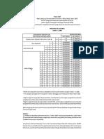 Standar Biaya Konsultan INKINDO-2020