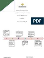 Linea de tiempo SST (1)