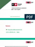 S14.s1-Estudio-Curva-Elástica-Flechas-Vigas-Ejes--Ciclo-Agosto-01---Secc--13932--13970--13518---24--11--2020