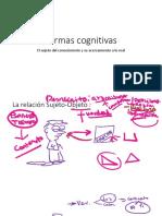 Formas cognitivas
