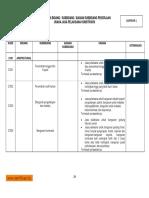 Klasifikasi Bidang Dan Sub Bidang Jasa Pelaksana Konstruksi