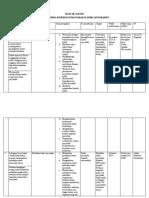 Plan of action PRINT