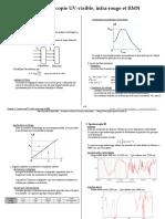 Chapitre12-Exercice_spectroscopie