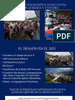 PROYECTOS MISIONEROS 2021 ZONAS I