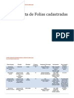 IEPHA Lista de Folias Cadastradas MG