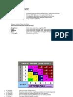 Job Safety Analysis ( JSA ) Syahri M