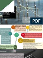 MÉTRICAS, PDS, SLA, KPI, CASE, BUENAS PRÁCTICAS Y MATRIZ DE PRUEBAS