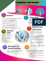 Infografía-Plataformas Educativas y Redes Docentes