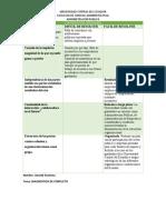 DIAGNOSTICO DE CONFLICTO intereces dobles.docx0