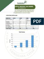 Ofico Rta Estadisticas Ss - Copia (Autoguardado) (1)
